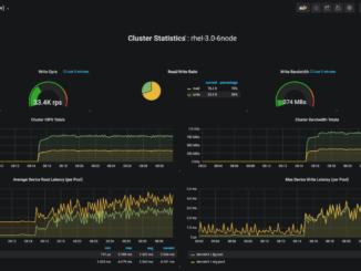 powerflex grafana
